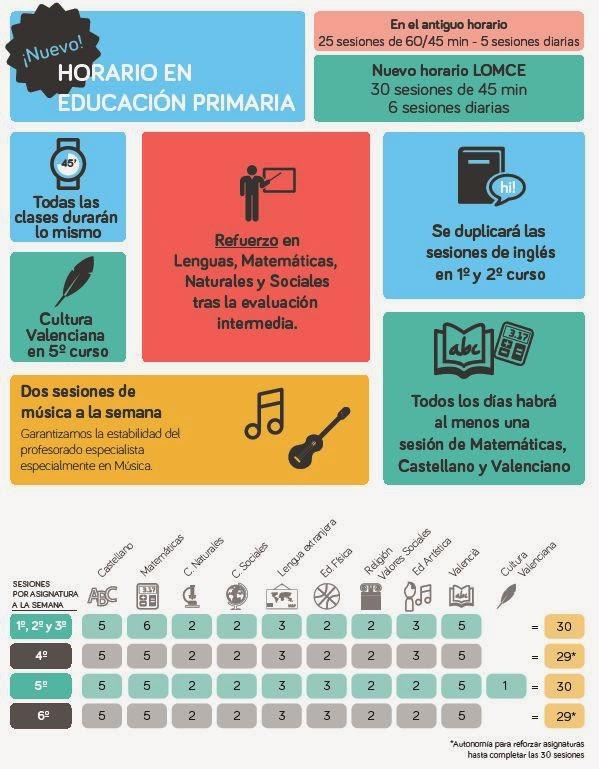 HORARIO PRIMARIA CURSO 14-15