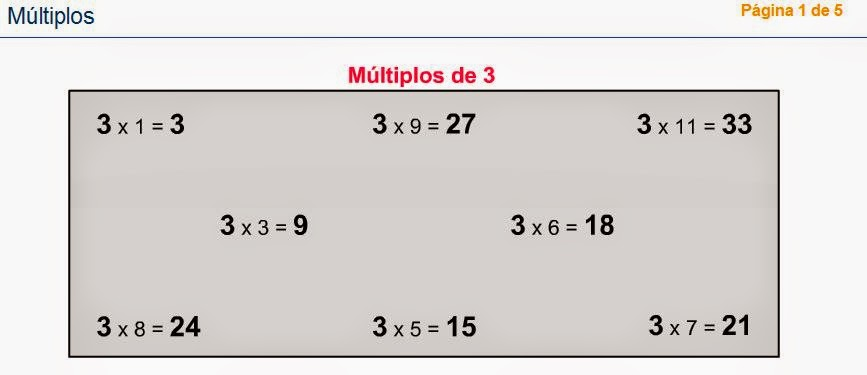 http://www.wikisaber.es/Contenidos/LObjects/multiples/index.html
