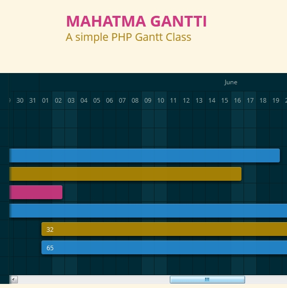 Como hacer diagramas de Gantt con PHP