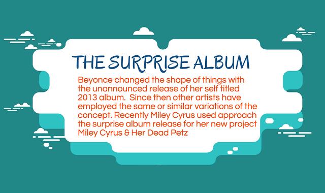Surprise Album