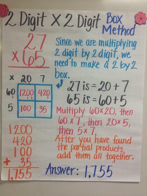 Ms. Caou0026#39;s 4th Grade Math: Multiple Digit Multiplication