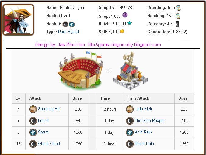 Tổng hợp Damage và Attack các skill của Rare Hybrid Dragon trong game Dragon City 9