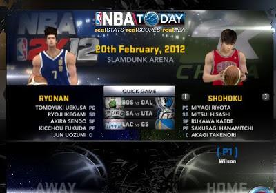 Slamdunk 2K12 Mod NBA 2K12