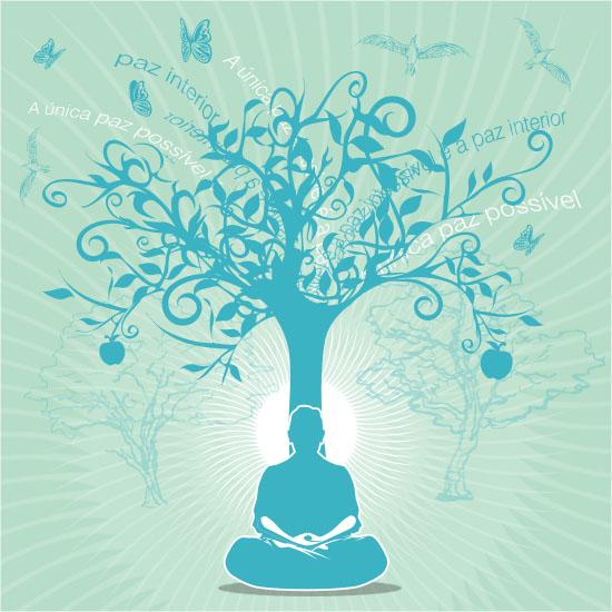 O mundo um espelho paz interior for Meditacion paz interior