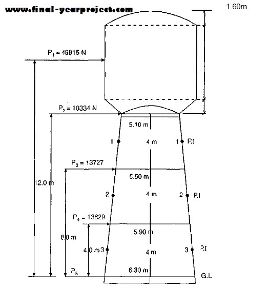 Water Tank Design : Civil project on design of r c over head tank free