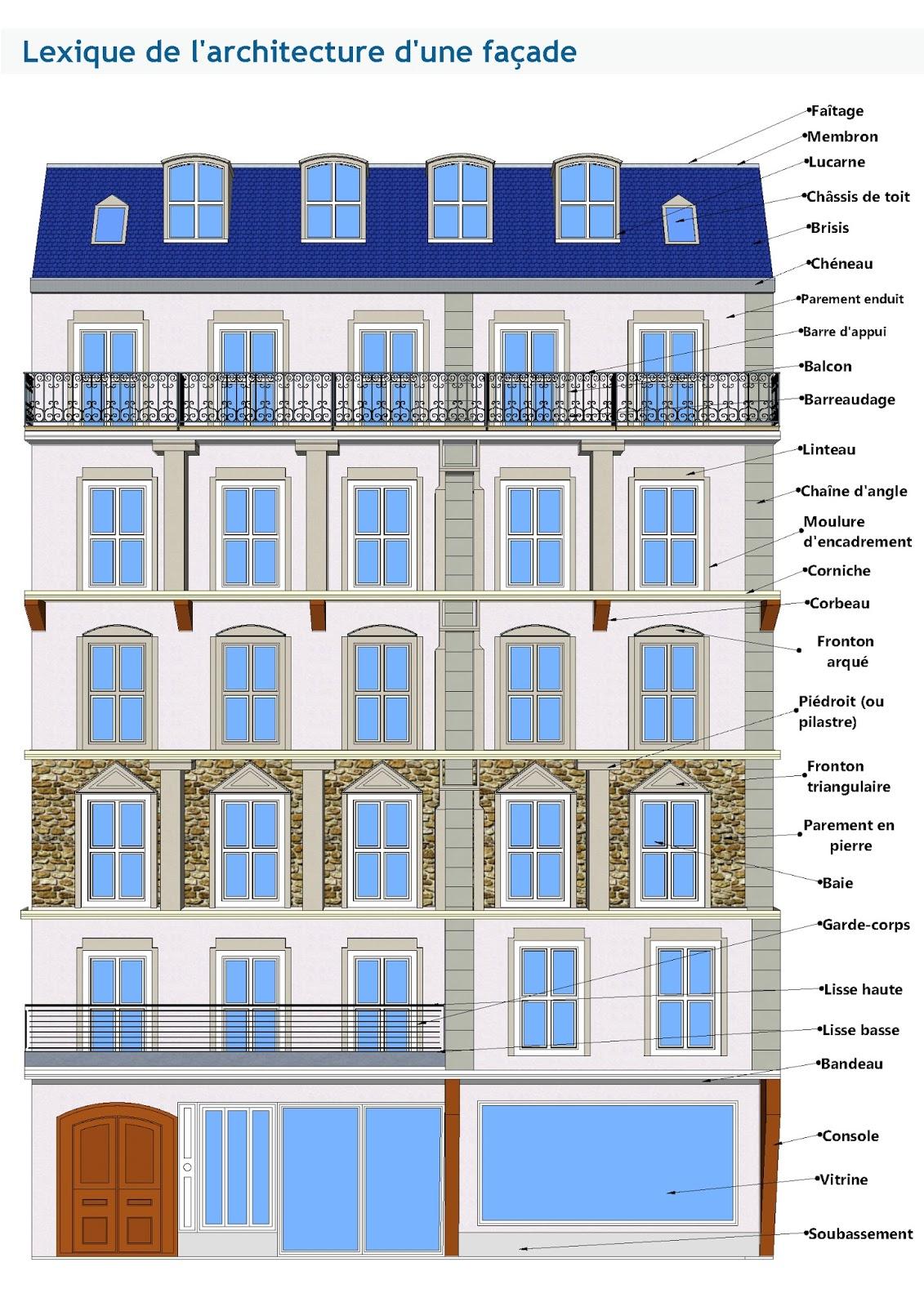 Vocabulaire architectural fa ade mouvement uniforme de for Dictionnaire architecture et construction