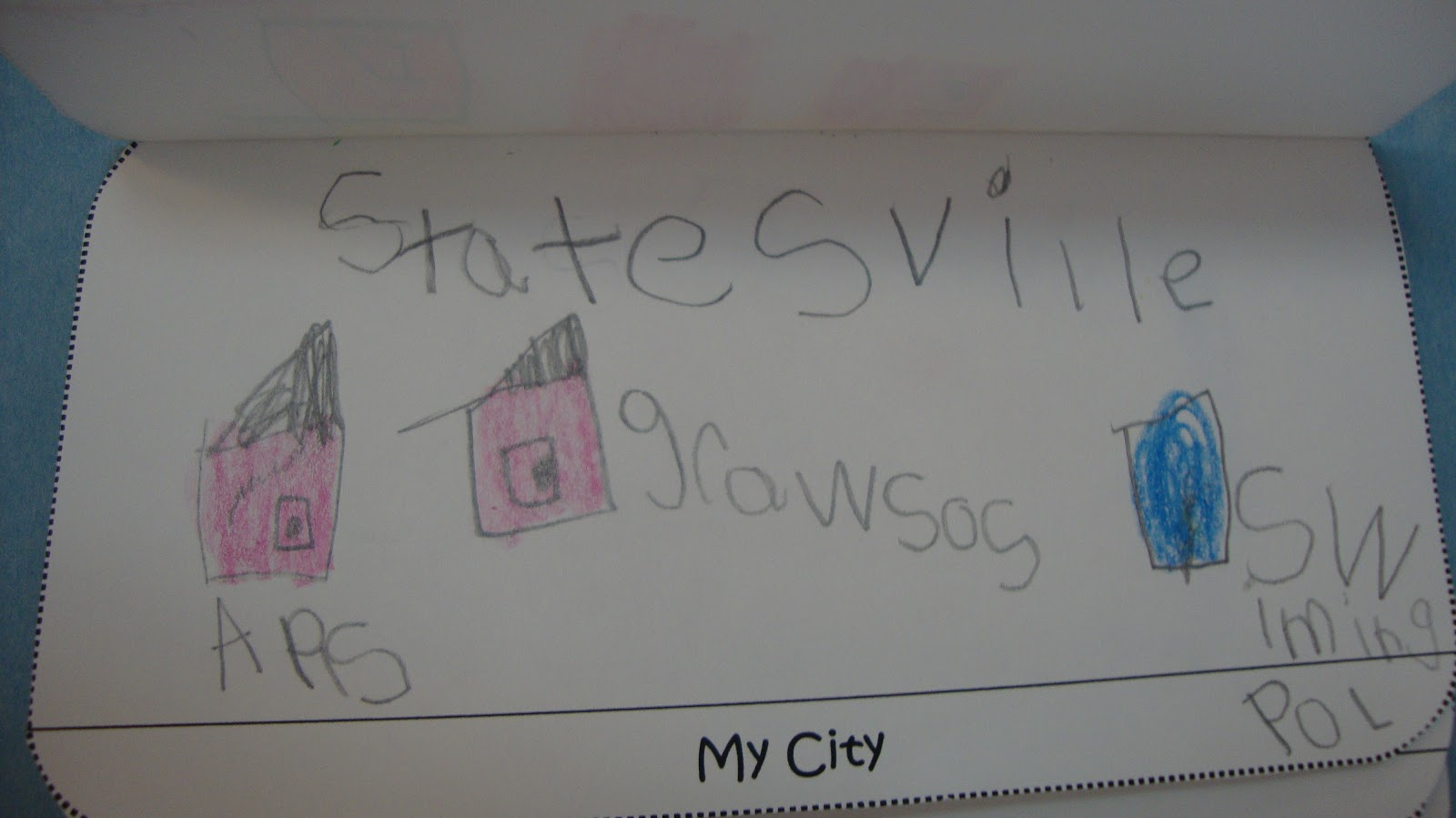 next we went out even farther and learned about our state north carolina to give the students a little information about north carolina we read the book