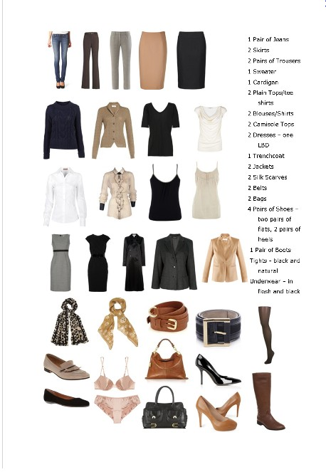 the health and happiness blog the capsule wardrobe