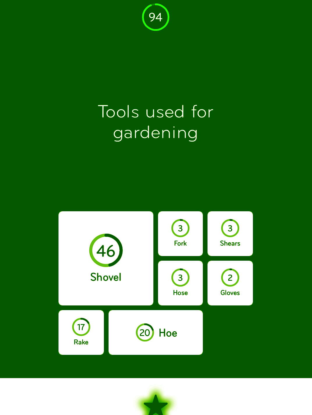 94 level 24 tools used for gardening answer cheat 94 for Gardening tools 7 letters
