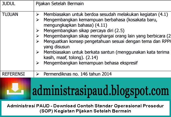 Standar Operasional Prosedur (SOP) Kegiatan Pijakan Setelah Bermain