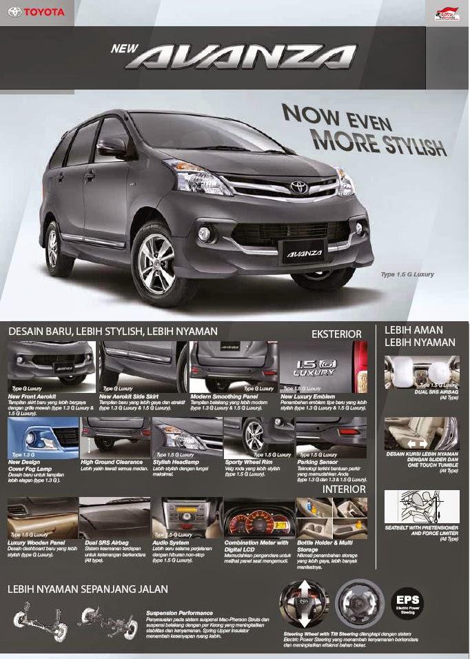 New Avanza 2014