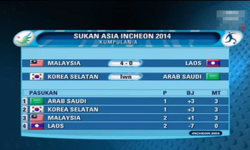 Malaysia vs Laos 2014