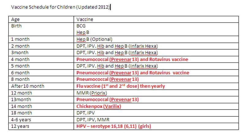 "Search Results for ""2008 Calendar Malaysia"" – Calendar 2015"