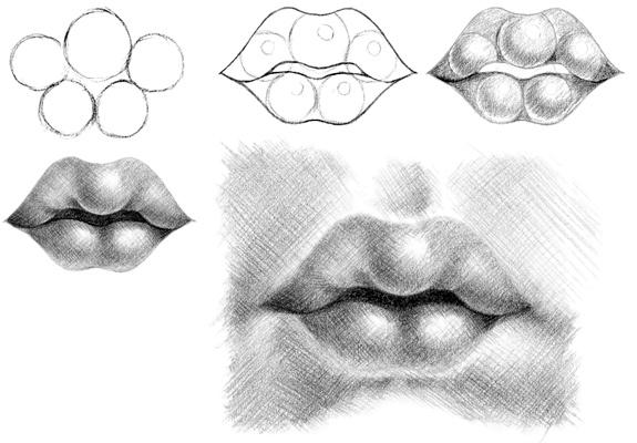 Resim çizmek Ve Bağlama çalmak Resim çizme Teknikleri