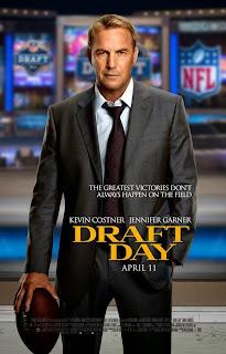 Kỳ Tuyển Lựa - Draft Day