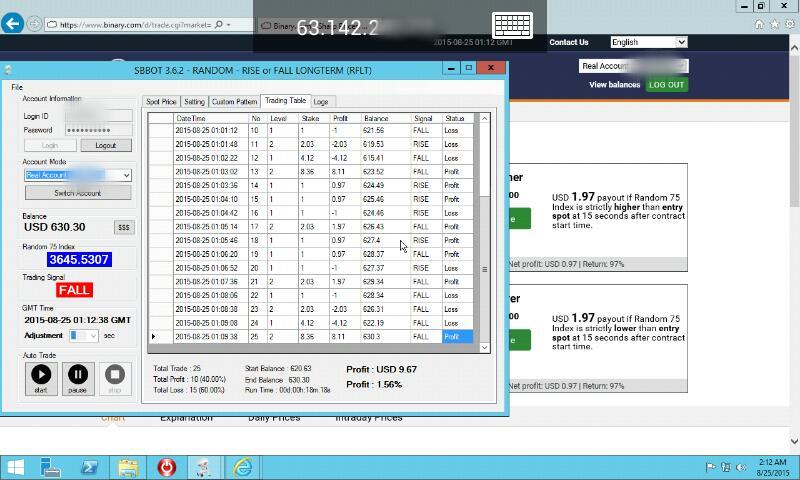 Binary trading 0 100