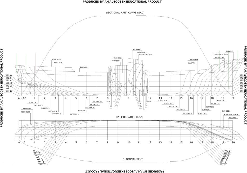 ... kB · jpeg, Gambar lines plan kapal (klik gambar untuk memperbesar