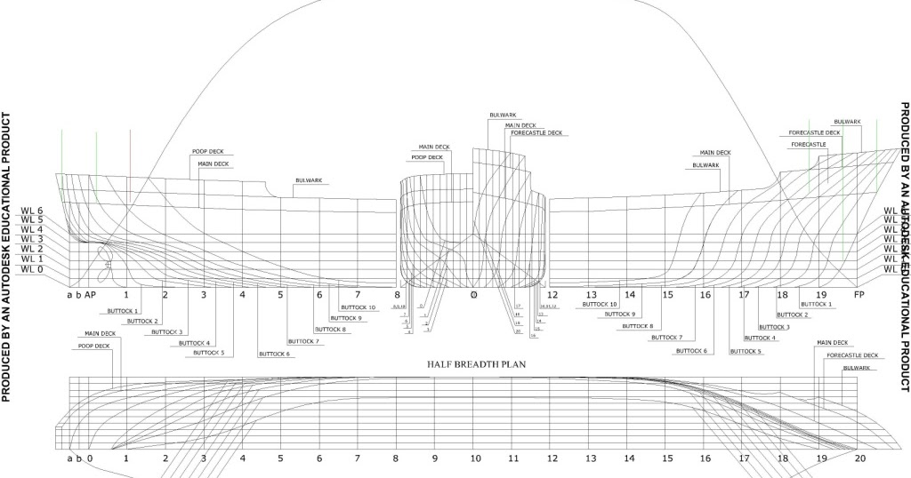 Lines Drawing Naval Architecture : Naval architecture lines plan kapal