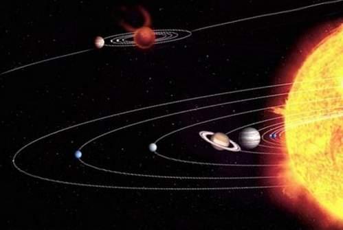 NIBIRU, Planeta X con fecha de acercamiento: finales de 2012-2014
