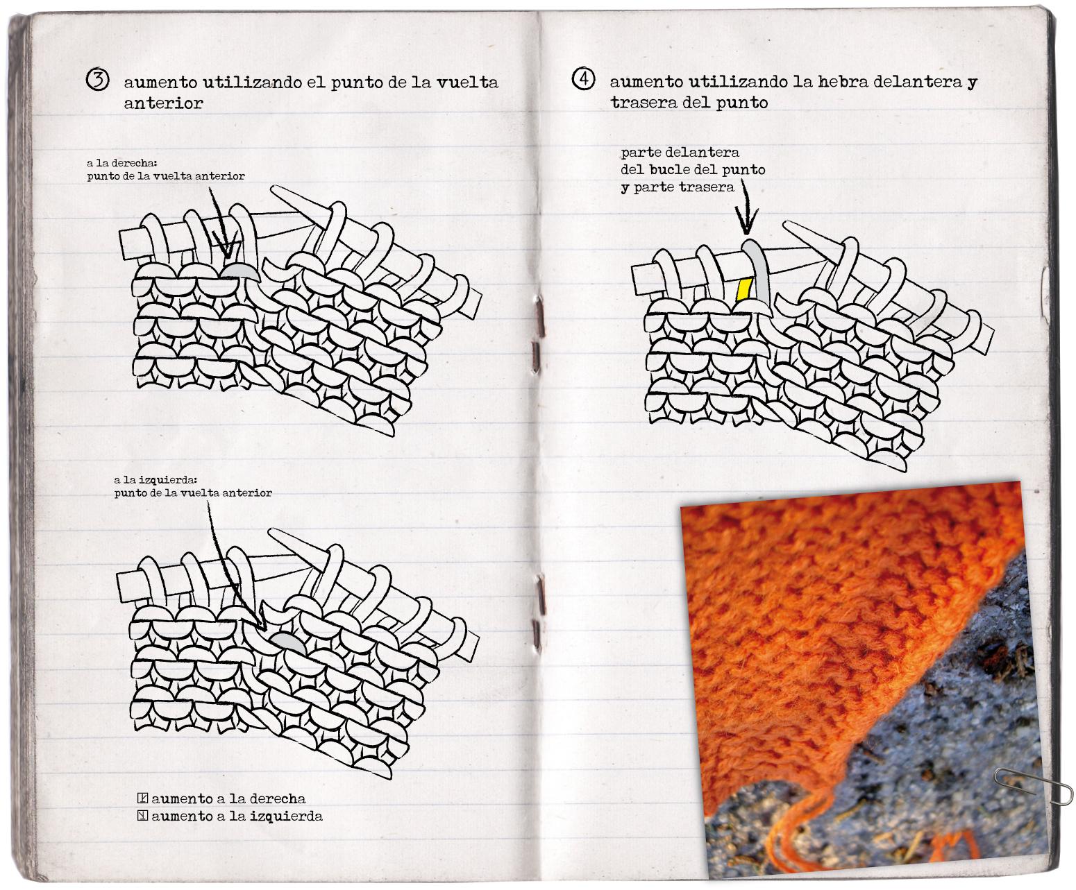 la oveja escocesa patterns: Aumentar puntos