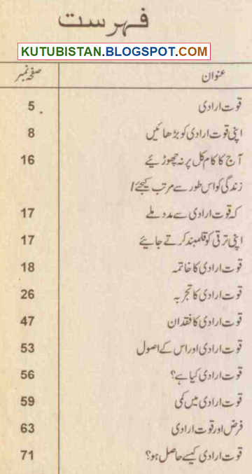 Contents of Quwwat-e-Iradi Ka Jadu Urdu book