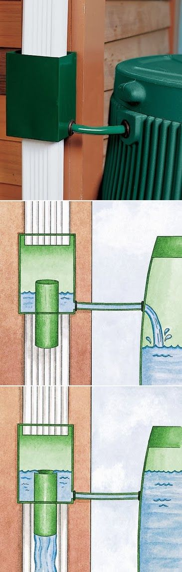 Reciclar reutilizar y reducir magn fico sistema para - Recoger agua lluvia ...