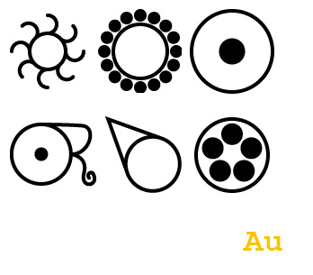 Chain of thought alchemy symbols symbols to represent the elements they used or usually in the case of gold and silver were trying to create heres a little selection of some of urtaz Image collections