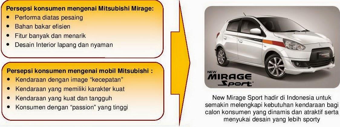 Mitsubishi mirage sport 2015