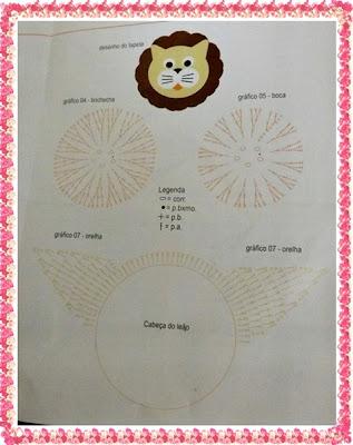 Tapete infantil em formato de leão com gráfico