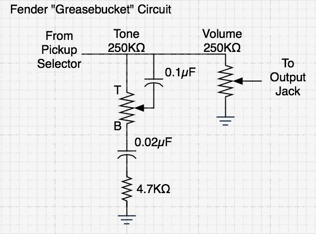 fender telecaster grease bucket wiring diagram wiring schematicjw guitarworks telecaster project fender usa standard telecaster wiring diagram this is the schematic and