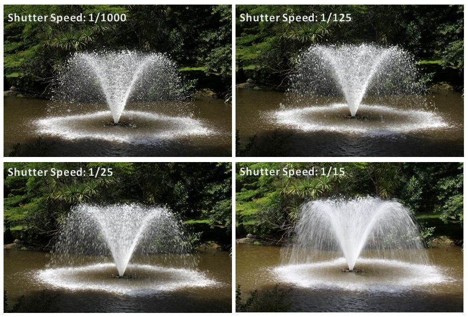 aperture and shutter speed for dummies pdf