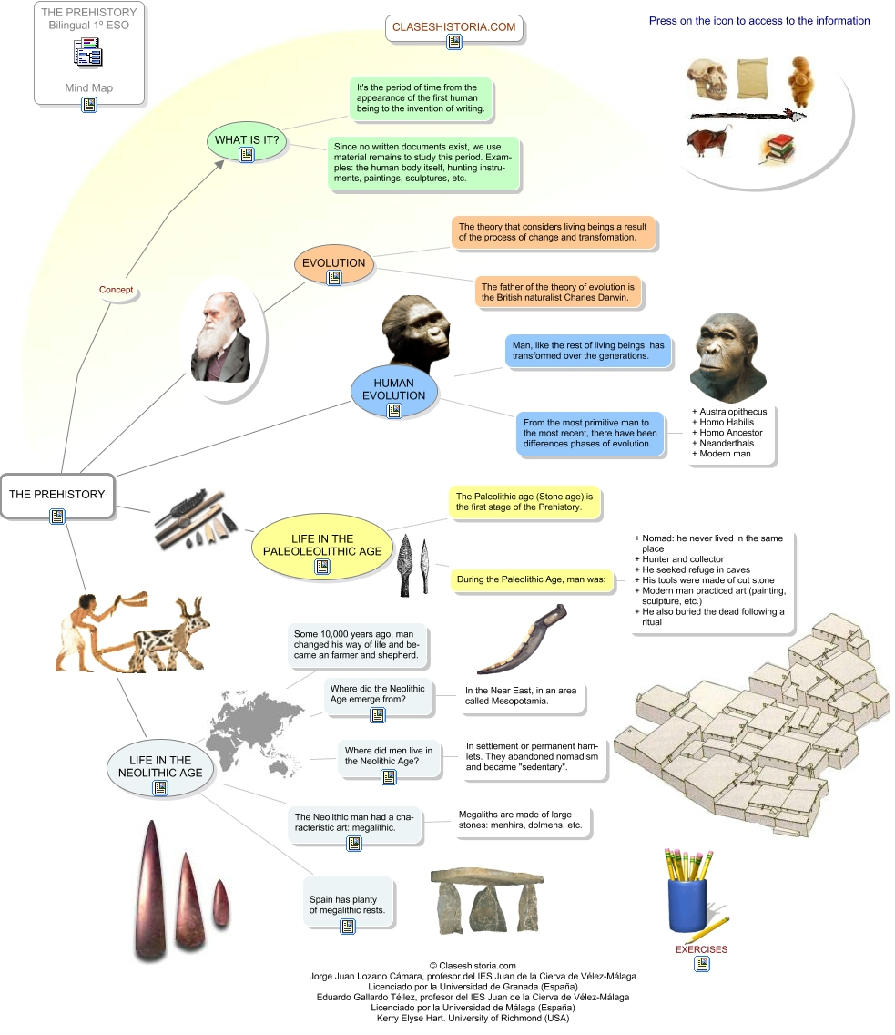 World history reaction blog extra credit assigment 5 maps prehistory gumiabroncs Images