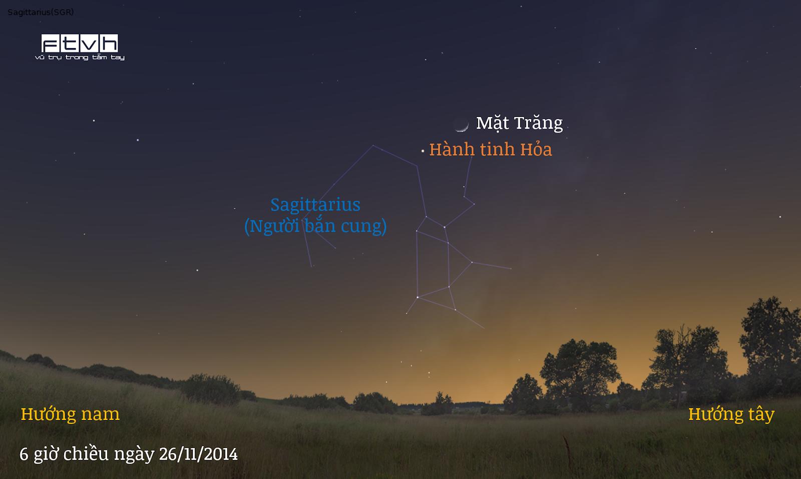 Mặt Trăng và hành tinh Hỏa nằm gần nhau ở khu vực chòm sao Sagittarius vào chiều 26/11/2014.