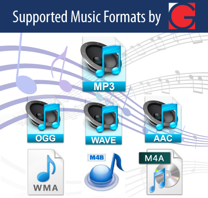 Gromaudio Grom Audio Explains Music File Formats