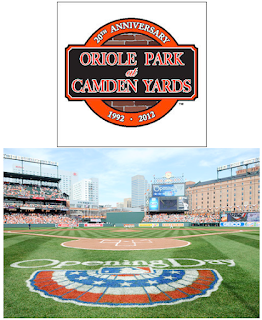 Camden Yards 20th anniversary