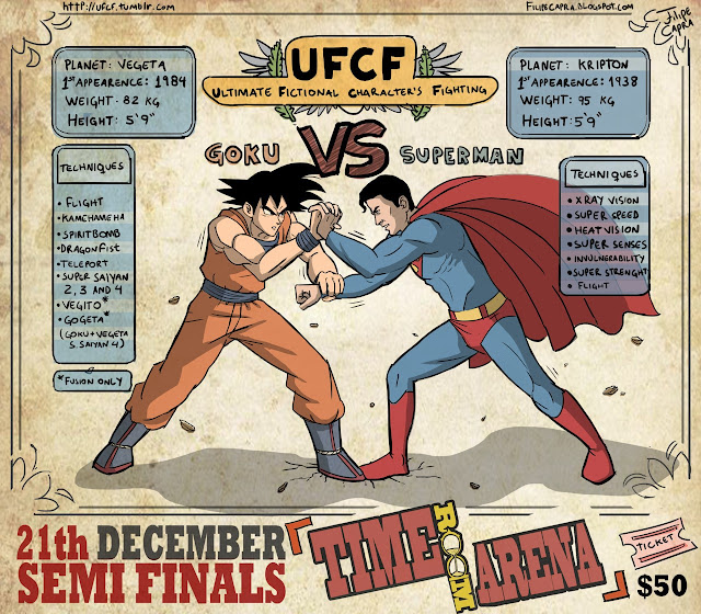 Ultimate Fictional Characters Fighting, funny, funny pictures, superheroes, cartoons, fictional characters