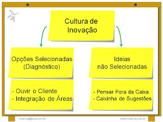 Cultura de Inovação - Ouvir o Cliente Externo e Interno - Focus Group