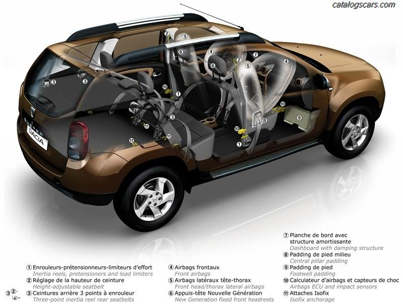 ��� ����� ���� ����� 2014 - ���� ������ ��� ����� ���� ����� 2014 - Renault Duster Photos