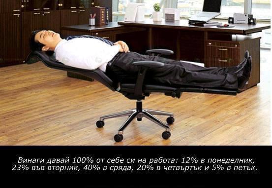 Винаги давай 100% от себе си на работа: 12% в понеделник, 23% във вторник, 40% в сряда, 20% в четвъртък и 5% в петък смешни и забавни демотиватори