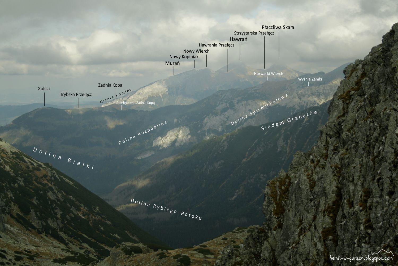 Wrota Chałubińskiego - panorama