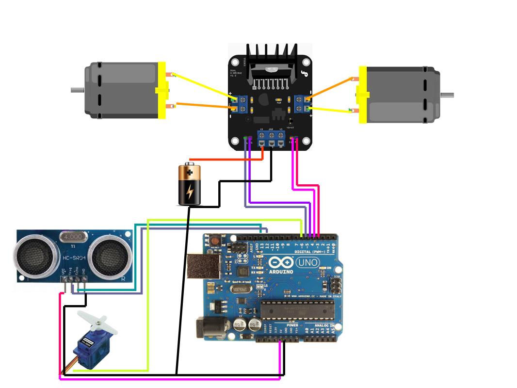 Arduino tutorial obstacle avoiding robot