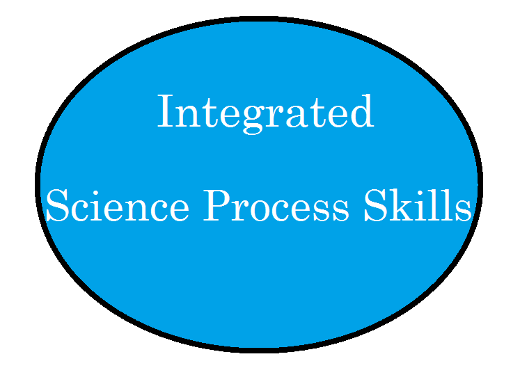 Integrated Science Process Skills, Science Process Skills, Free CTET Exam Notes, Teaching Of Science Notes, CTET 2015 Exam Notes, TEACHING OF Science Study Material, CTET PDF NOTES DOWNLOAD, Science PEDAGOGY Notes