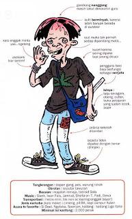 bahasa gaul merupakan bahasa anak anak remaja gaul yang biasa