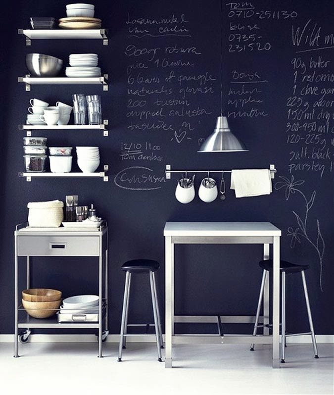 Sketchup texture trends trends chalkboard paint ideas for Chalk paint ideas kitchen