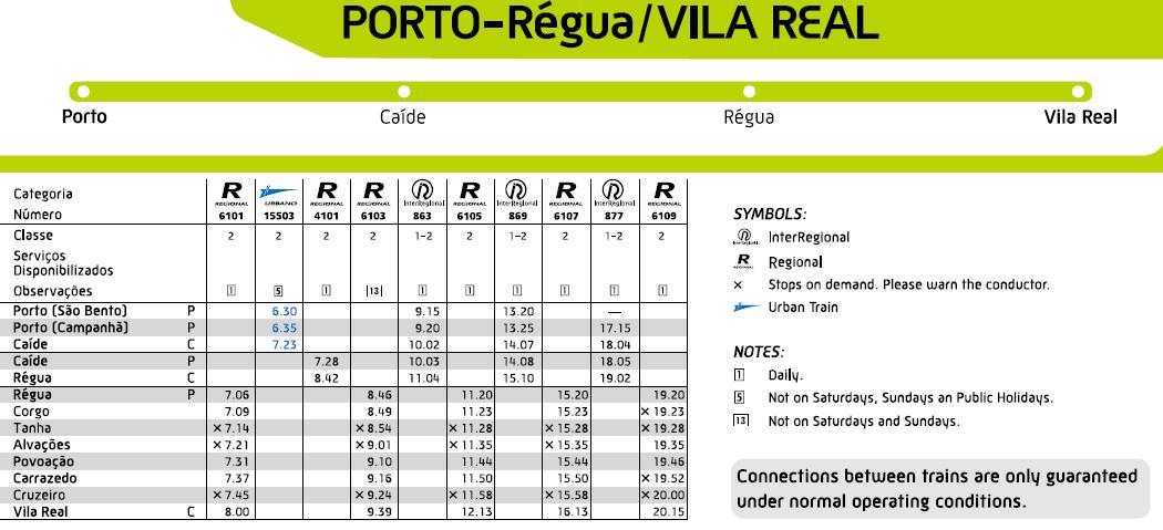 Os caminhos de ferro linha do corgo um pouco de hist ria for Horario piscina vila real