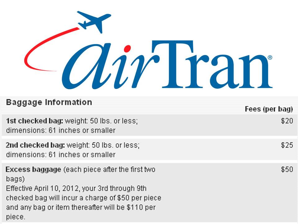 Prep in the Midwest Holiday Travel Tip Baggage Fees