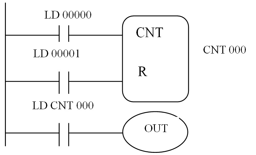 Awe Inspiring Outlet Wiring Diagram Http Wwwdiychatroomcom F18 Electricoutlet Wiring Database Mangnorabwedabyuccorg
