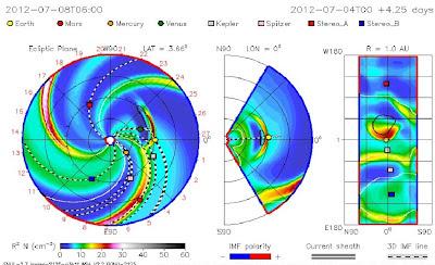 Trauyectoria pronosticada del viento solar el día 08 de Julio 2012