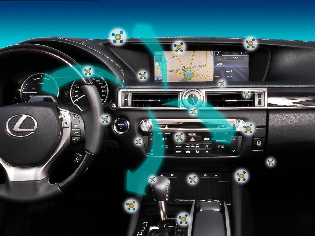 Климат контроль автомобиле