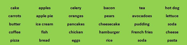 Table of Healthy & Unhealthy Foods on a Diet